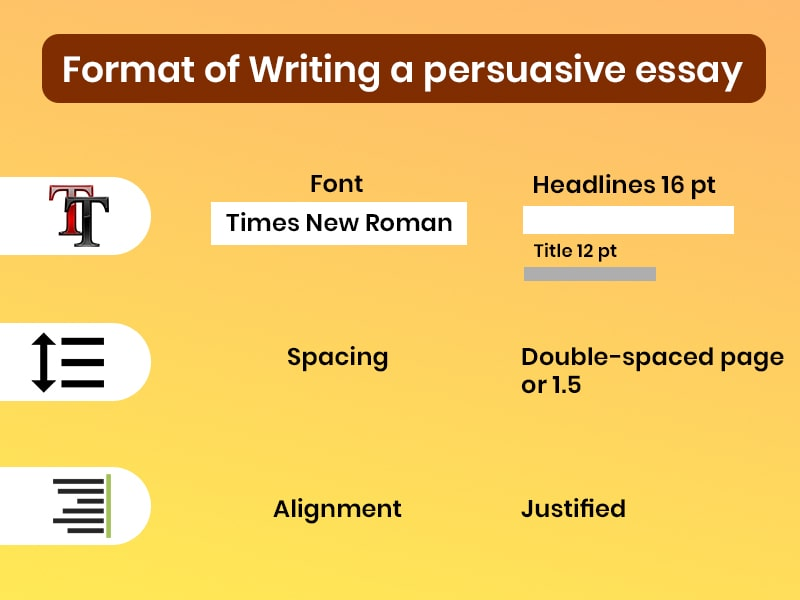 Format of writing a persuasive essay.
