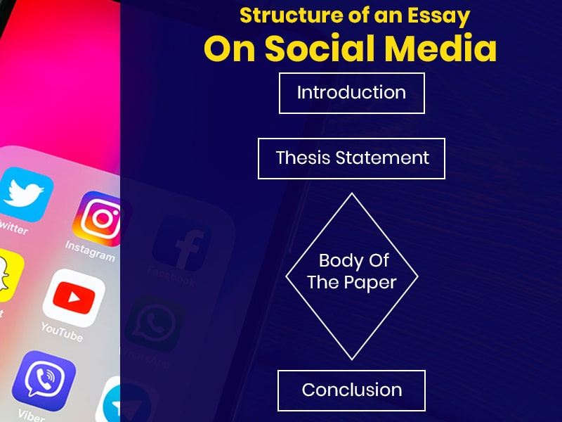 Structure of an Essay On Social Media.