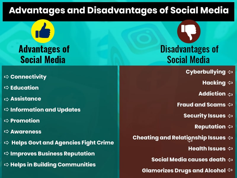 What is Social Media Advantages and Disadvantages?