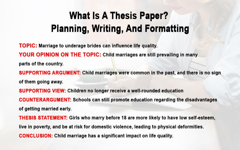 How to write a thesis paper: The structure