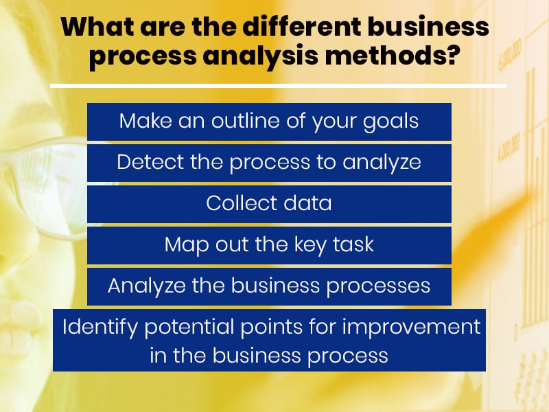 What are the different business process analysis methods?