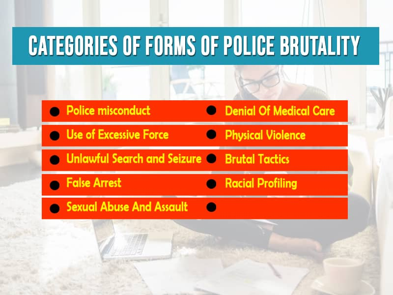 Categories of forms of Police brutality